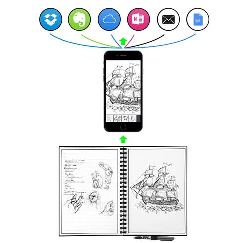cahier réutilisable avec application et stockage cloud sur téléphone